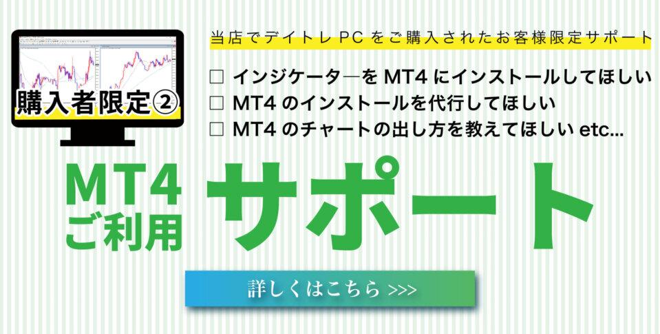 インジケーターをMT4にインストールしてほしい インストールを代行してほしい チャートの出し方を教えてほしい